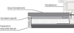Einbau schattenfuge helopal puritamo fenorm - Einbau alu fensterbank ...